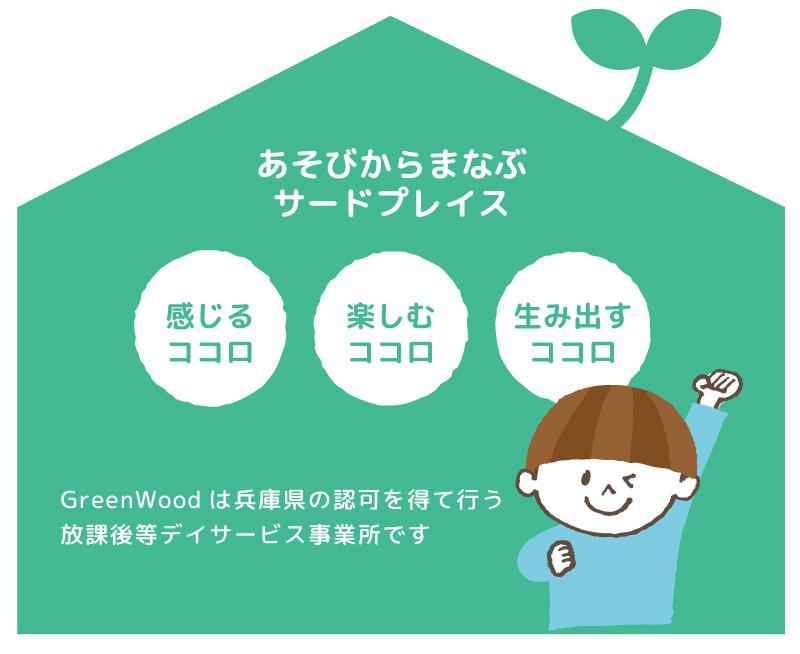 あそびからまなぶサードプレイス 感じるココロ・楽しむココロ・生み出すココロ GreenWoodは兵庫県の認可を得て行う放課後デイサービス事業所です